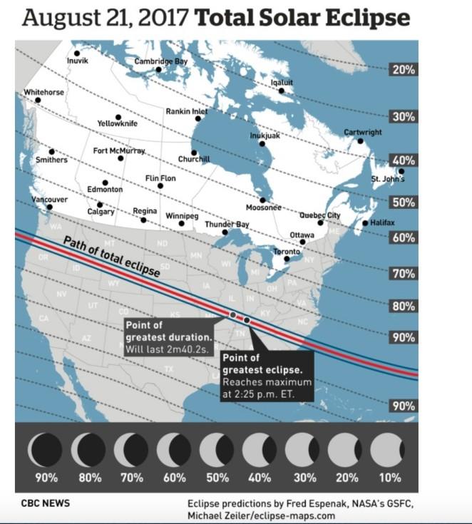 Eclipse Canada